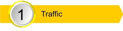 How much traffic does a site need to offer sponsored posts